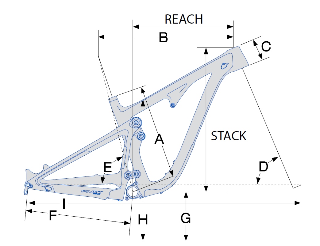Pivot Trail 429 geometry